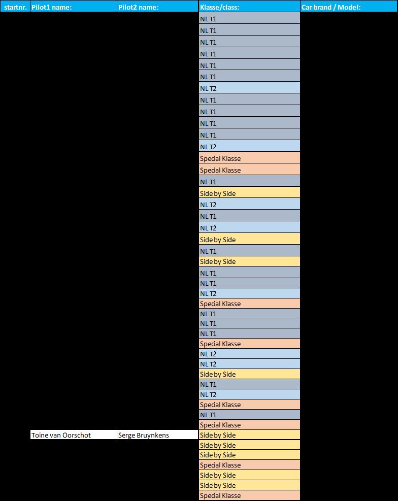 deelnemers-baja-borger-2016-v4