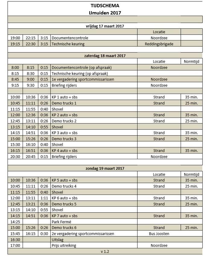 tijdschema Strandrace IJmuiden