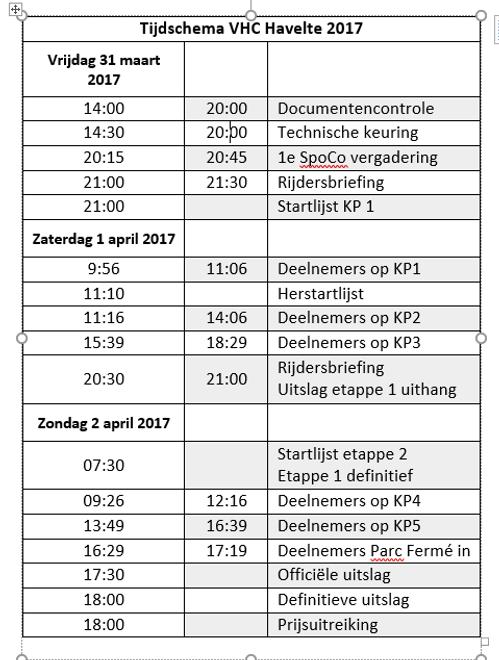tijdschema VHC Offroad Havelte