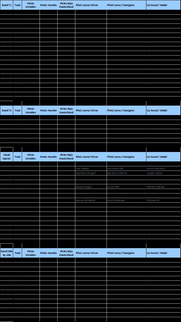 tussenstand eb-NK ORR 2017
